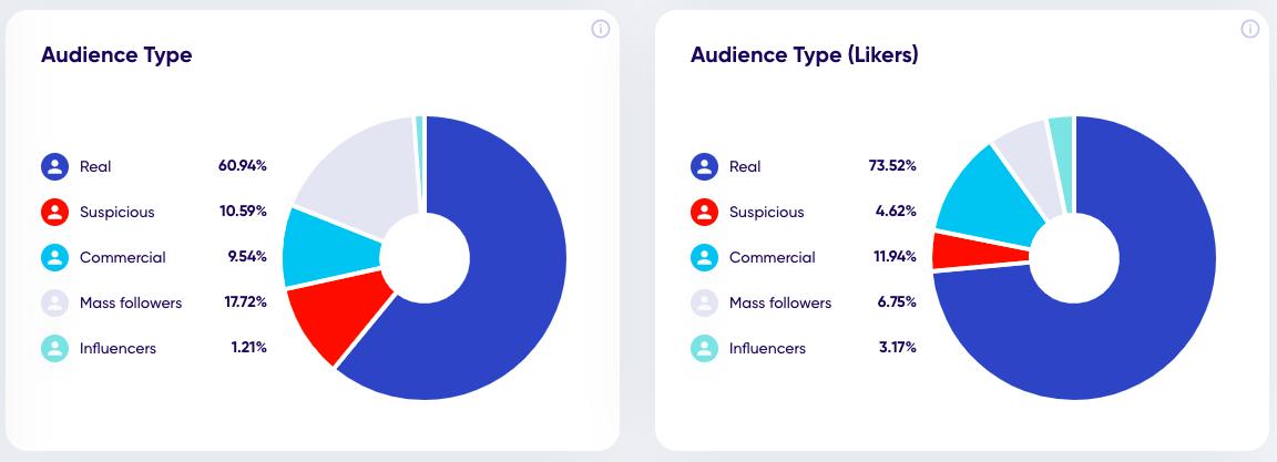trendHERO audience