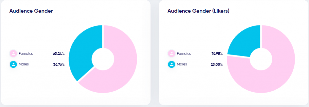 audience gender