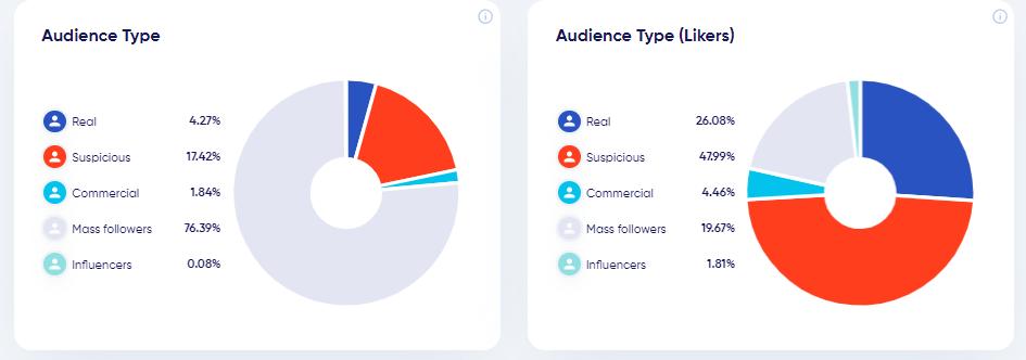 Audience type